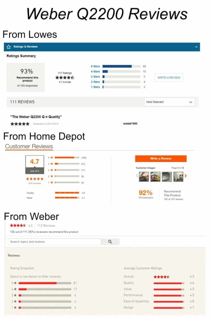 Weber Q2200 Reviews