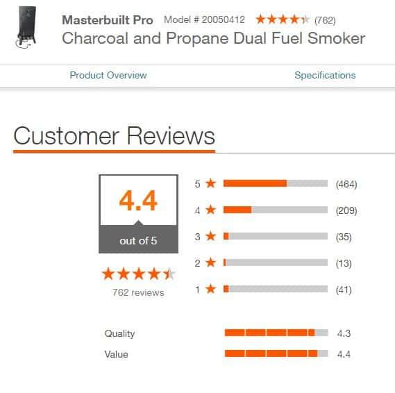MDS 230 Dual Fuel Smoker Reviews