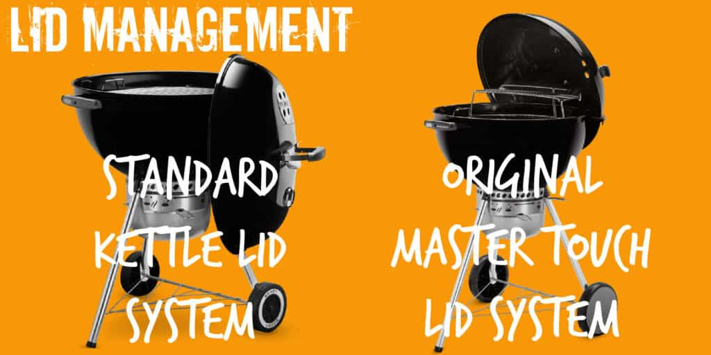 Lid management systems
