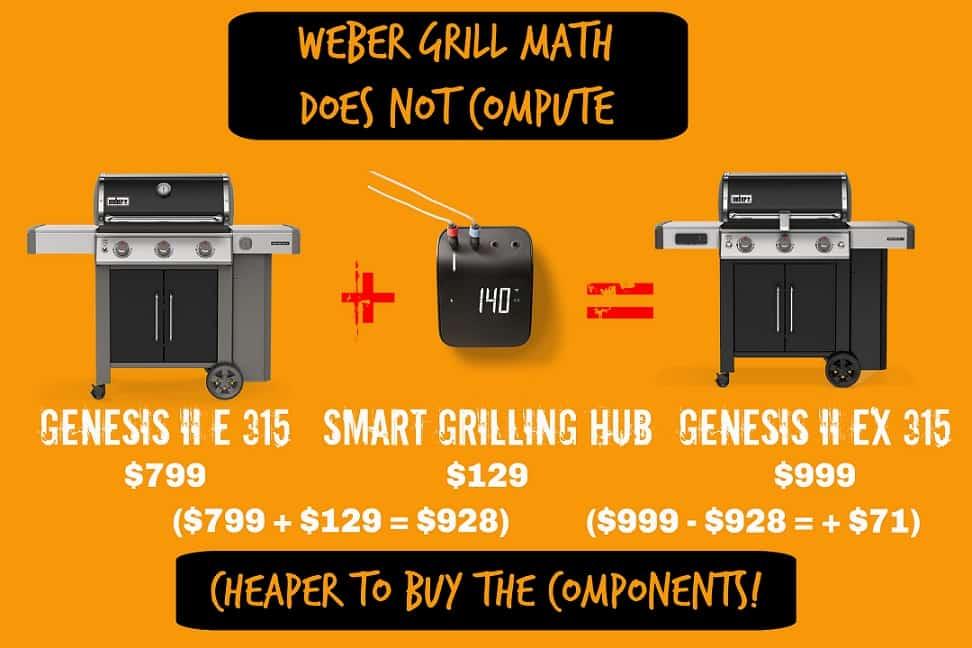 Weber Grill Math